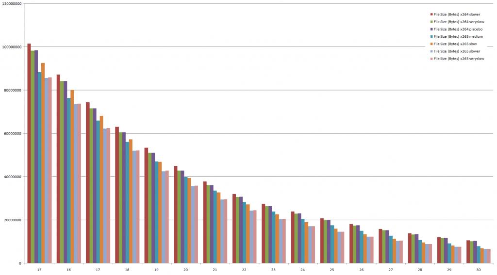 CRF-Compare-FileSize-2014.02